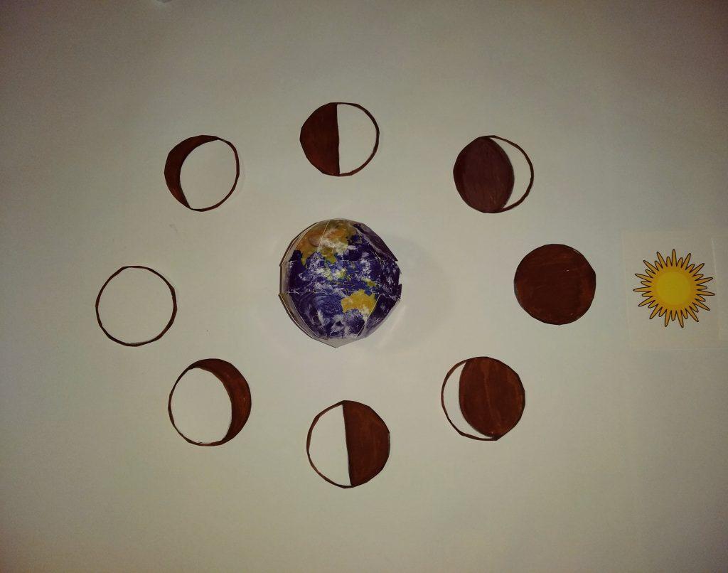 las fases de la luna explicadas a los niños